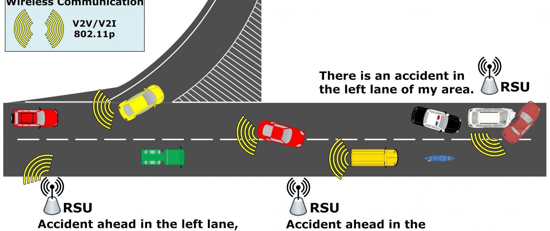 شبکه های ادهاک خودرویی - VANET